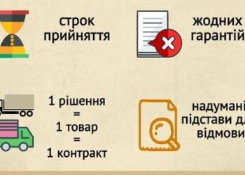 Попереднє рішення митниці щодо коду УКТ ЗЕД