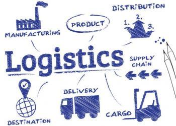 термин логистика, перевки, управление цепями поставок