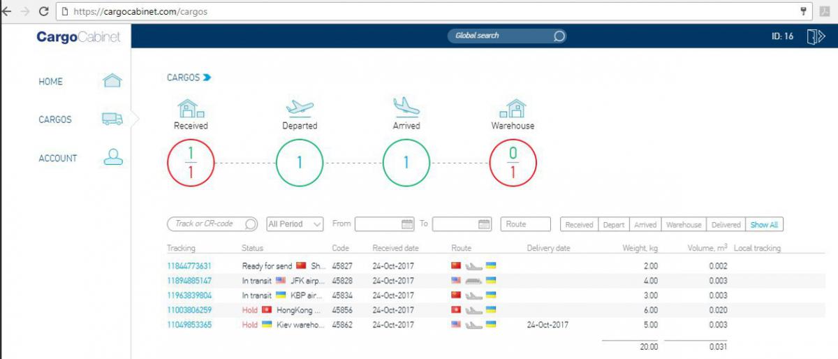 UTEC Logistics разработала собственную ERP-систему