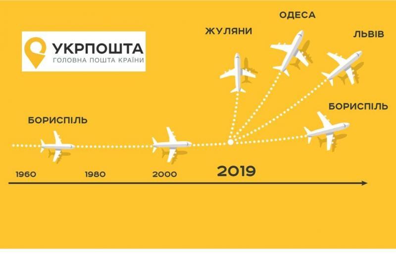 «Укрпошта» почала використовувати регіональні аеропорти