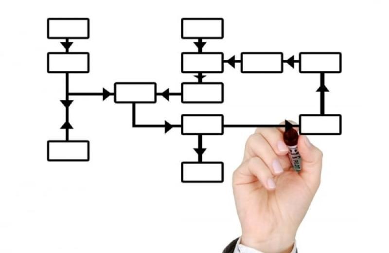Як краще підготувати свій бізнес до автоматизації?