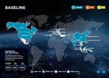 Китай та США лідирують у міжнародному рейтингу виробничих локацій