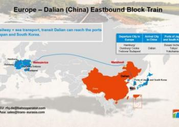 Запущено залізнично-морське сполучення між Європою, Кореєю та Японією