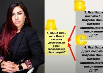 Юлія Плієва: Управлінські дилеми