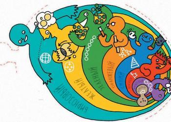 Спиральная динамика: эволюция мышления, лидерства и управления