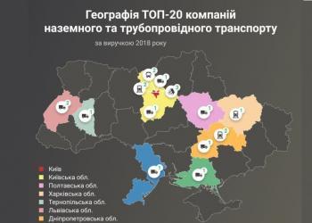 YouControl визначив ТОП-20 компаній наземного та трубопровідного транспорту