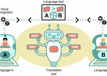 Залізничникам пропонують програму для мовного перекладу