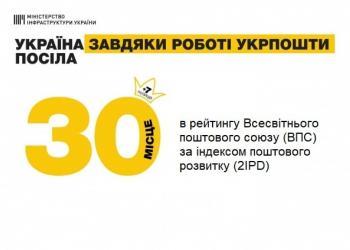 «Укрпошта» увійшла у ТОП-30 кращих пошт світу за індексом поштового розвитку