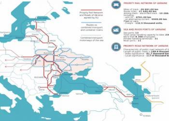 На польському саміті Україну назвали «відсутньою ланкою» залізничного транзиту