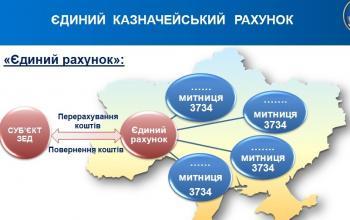 Татьяна Ушакова: Как вернуть деньги со строго счета