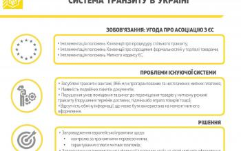 Верховна Рада прогосувала у першому читанні за закон «Про режим спільного транзиту»